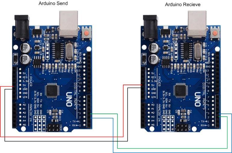การส่งข้อมูลระหว่าง Arduino 2 ตัว ด้วย Serial Port - สามารถ