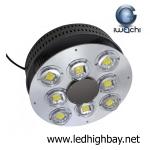 โคมไฮเบย์ LED กับการเลือกใช้ภายในโรงงานอุตสาหกรรมและศูนย์การค้า